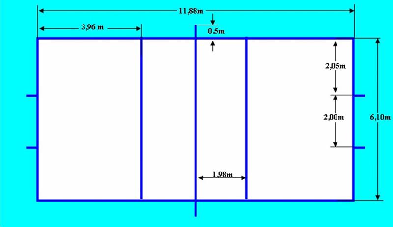 Hướng dẫn cách vẽ sân đá cầu đạt tiêu chuẩn