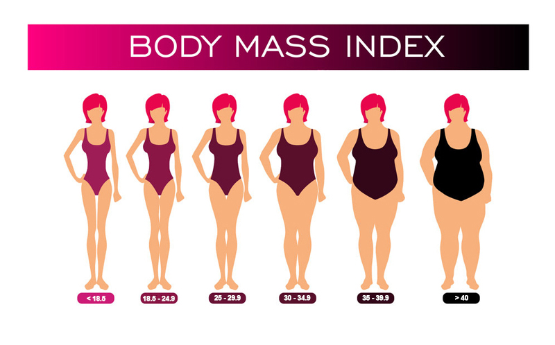Chỉ số BMI dùng để đánh giá chiều cao cân nặng chuẩn của nữ