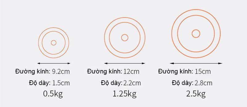 Kích thước, trọng lượng bánh tạ bộ tạ tay đa năng FED