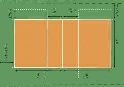 Kích thước sân bóng chuyền đạt tiêu chuẩn Quốc tế và cách vẽ